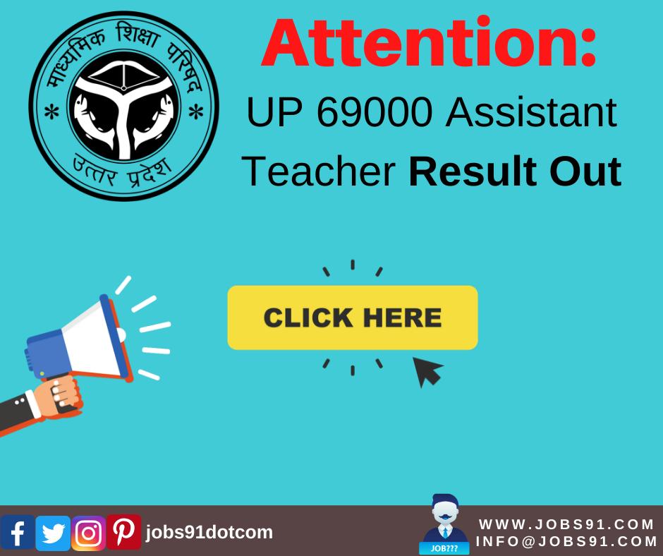 UP 69000 Assistant Teacher Result 2020