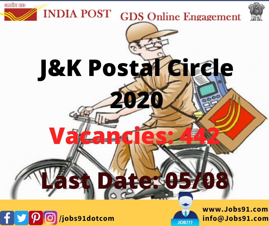 Jammu and Kashmir GDS Post Recruitment 2020 @ Jobs91.com
