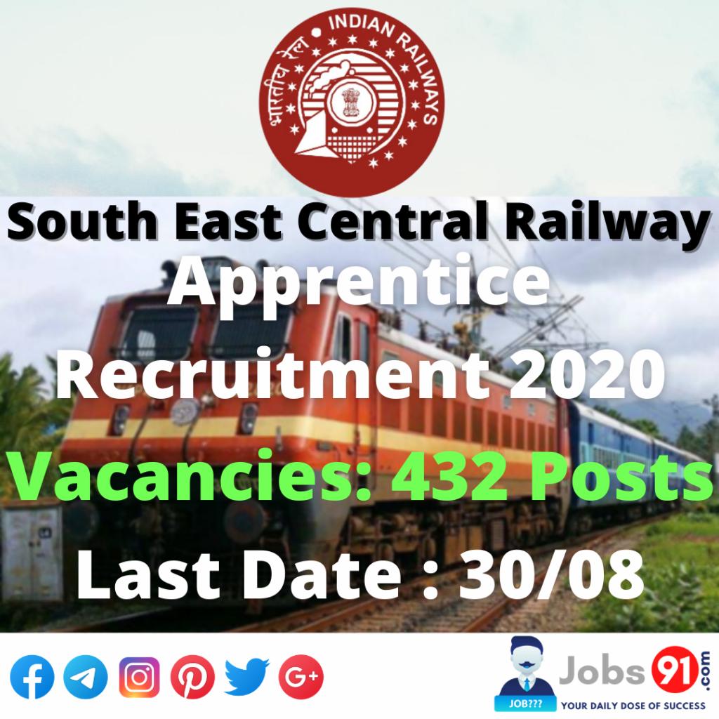 South East Central Railway Apprentice Recruitment 2020 @ Jobs91.com