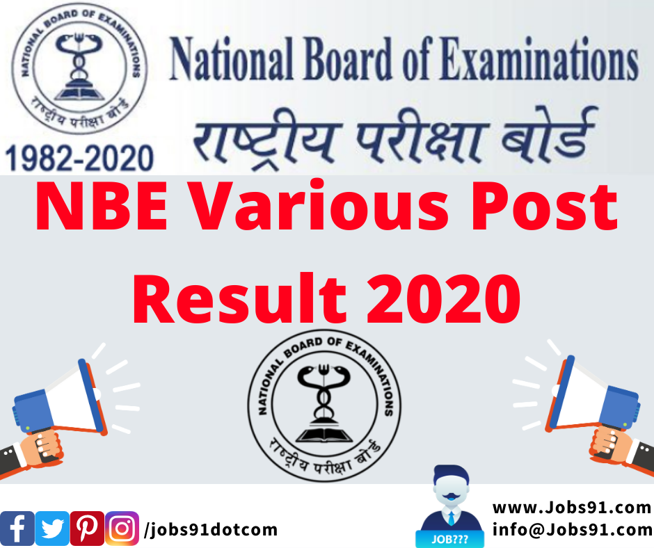NBE Various Post Result 2020 @ Jobs91.com