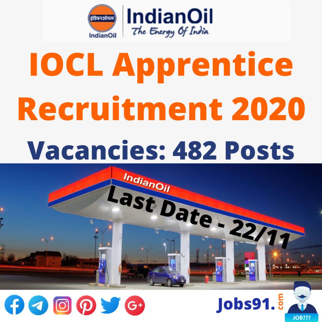 IOCL Apprentice Recruitment 2020 @ Jobs91.com