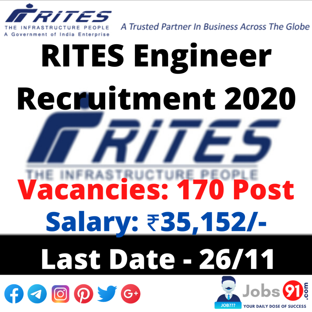 RITES Engineer Recruitment 2020 @ Jobs91.com